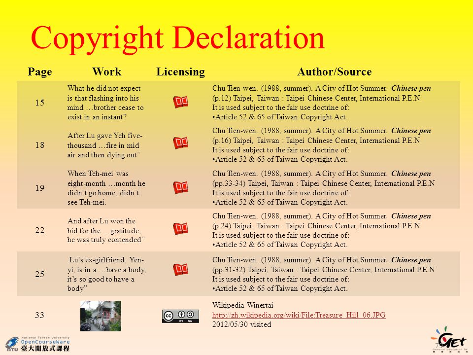 Copyright Declaration PageWork LicensingAuthor/Source 15 What he did not expect is that flashing into his mind …brother cease to exist in an instant?