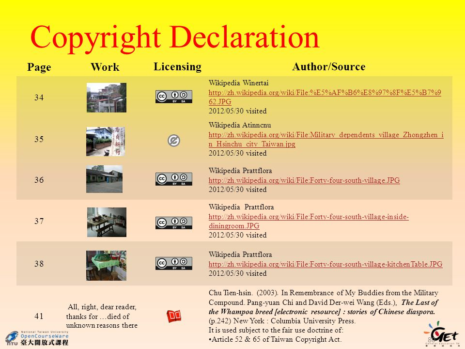 Copyright Declaration PageWork LicensingAuthor/Source 34 Wikipedia Winertai http://zh.wikipedia.org/wiki/File:%E5%AF%B6%E8%97%8F%E5%B7%9 62.JPG 2012/0