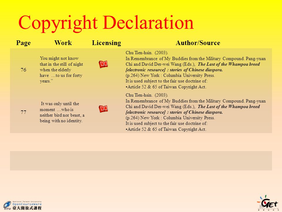 Copyright Declaration PageWork LicensingAuthor/Source 76 You might not know that in the still of night when the elderly have …to us for forty years.