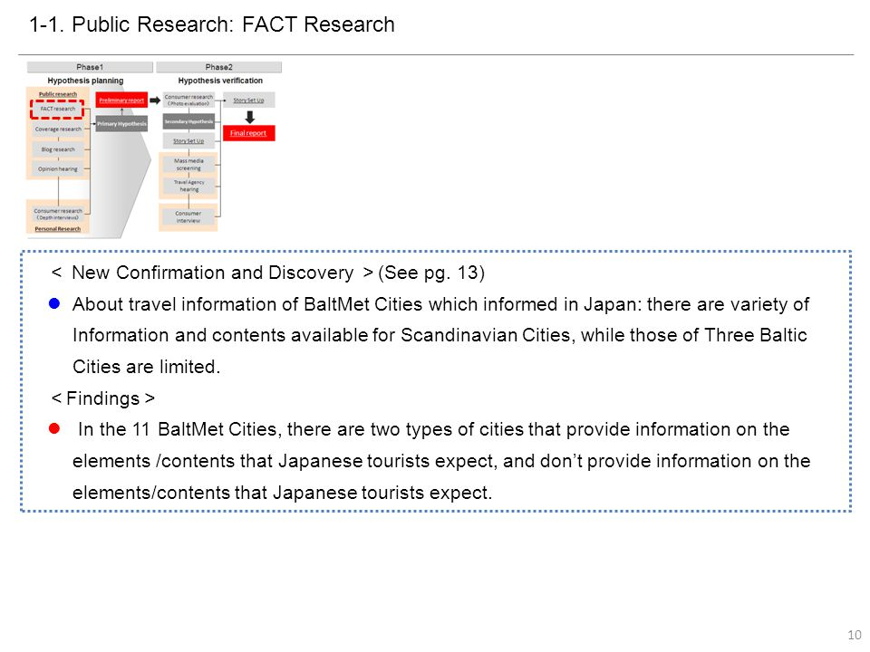 1-1. Public Research: FACT Research New Confirmation and Discovery (See pg.