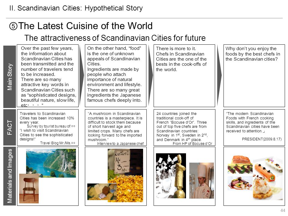 The Latest Cuisine of the World The attractiveness of Scandinavian Cities for future There is more to it.