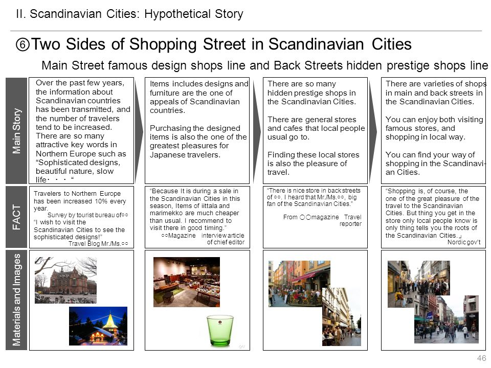 Two Sides of Shopping Street in Scandinavian Cities Main Street famous design shops line and Back Streets hidden prestige shops line Items includes designs and furniture are the one of appeals of Scandinavian countries.
