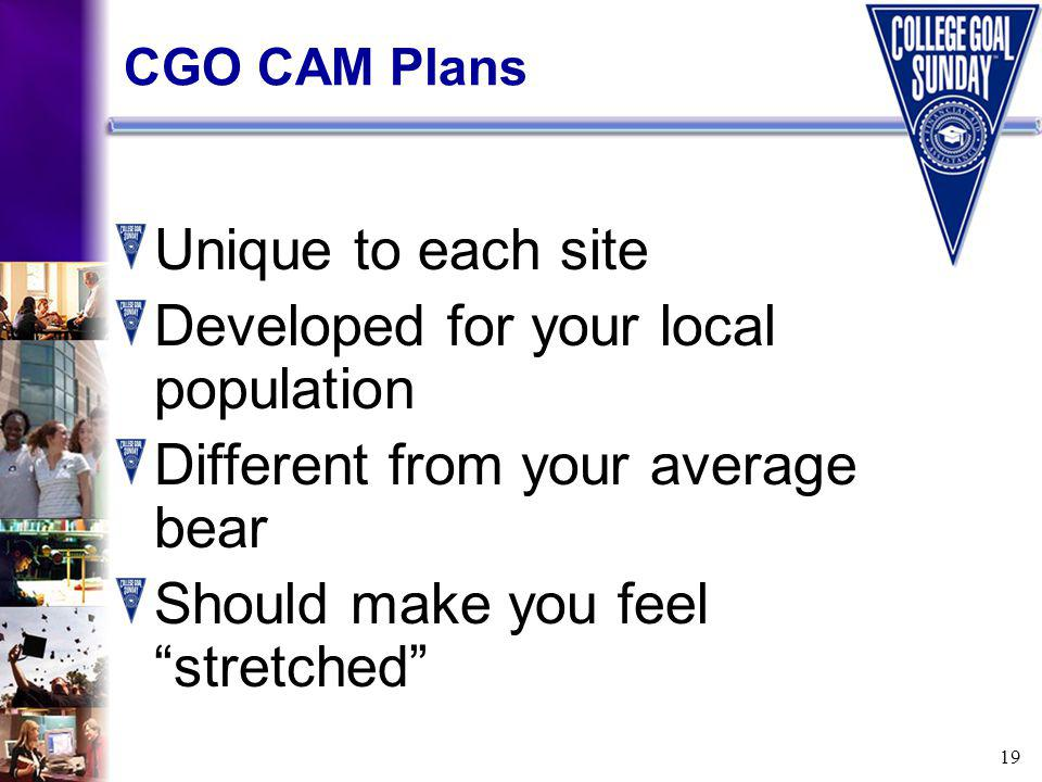 19 CGO CAM Plans Unique to each site Developed for your local population Different from your average bear Should make you feel stretched