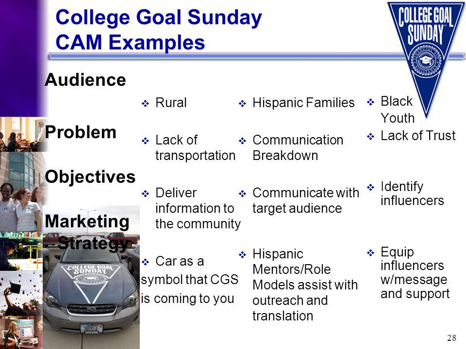28 College Goal Sunday CAM Examples Black Youth Lack of Trust Identify influencers Equip influencers w/message and support Rural Lack of transportation Deliver information to the community Car as a symbol that CGS is coming to you Hispanic Families Communication Breakdown Communicate with target audience Hispanic Mentors/Role Models assist with outreach and translation Audience Problem Objectives Marketing Strategy