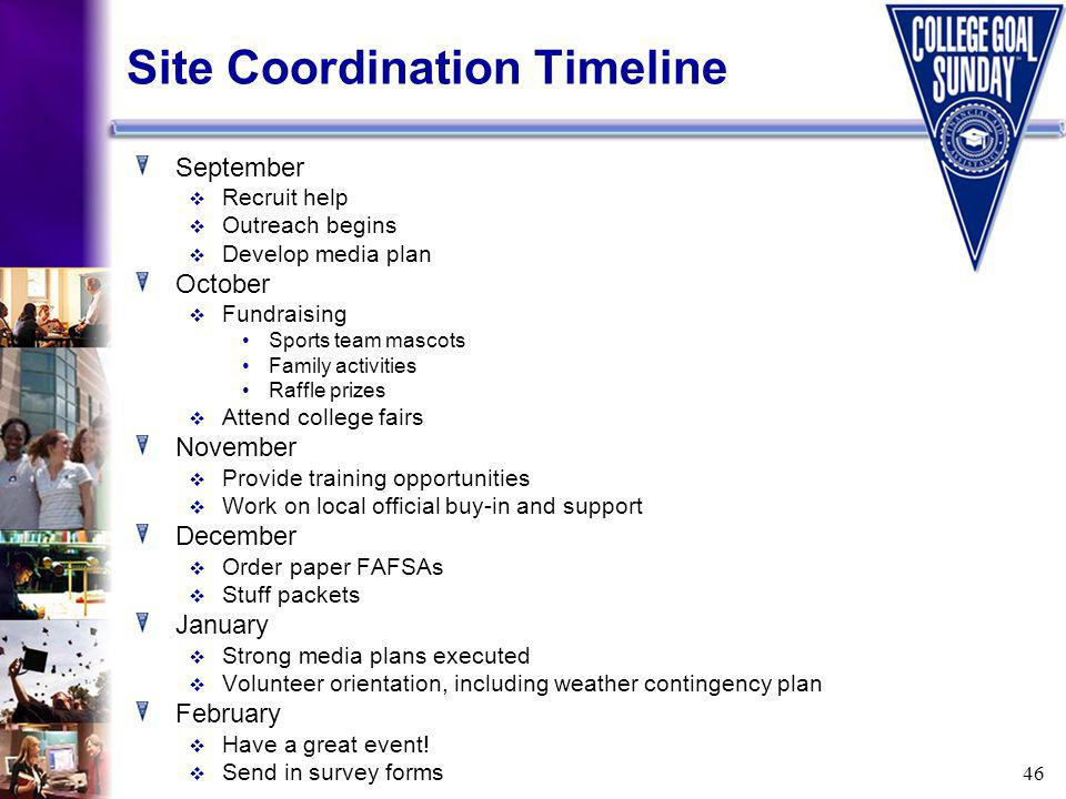 46 Site Coordination Timeline September Recruit help Outreach begins Develop media plan October Fundraising Sports team mascots Family activities Raffle prizes Attend college fairs November Provide training opportunities Work on local official buy-in and support December Order paper FAFSAs Stuff packets January Strong media plans executed Volunteer orientation, including weather contingency plan February Have a great event.