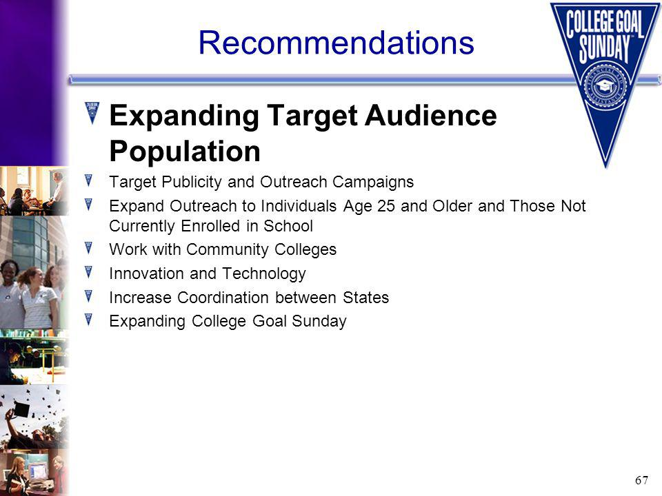 67 Recommendations Expanding Target Audience Population Target Publicity and Outreach Campaigns Expand Outreach to Individuals Age 25 and Older and Those Not Currently Enrolled in School Work with Community Colleges Innovation and Technology Increase Coordination between States Expanding College Goal Sunday