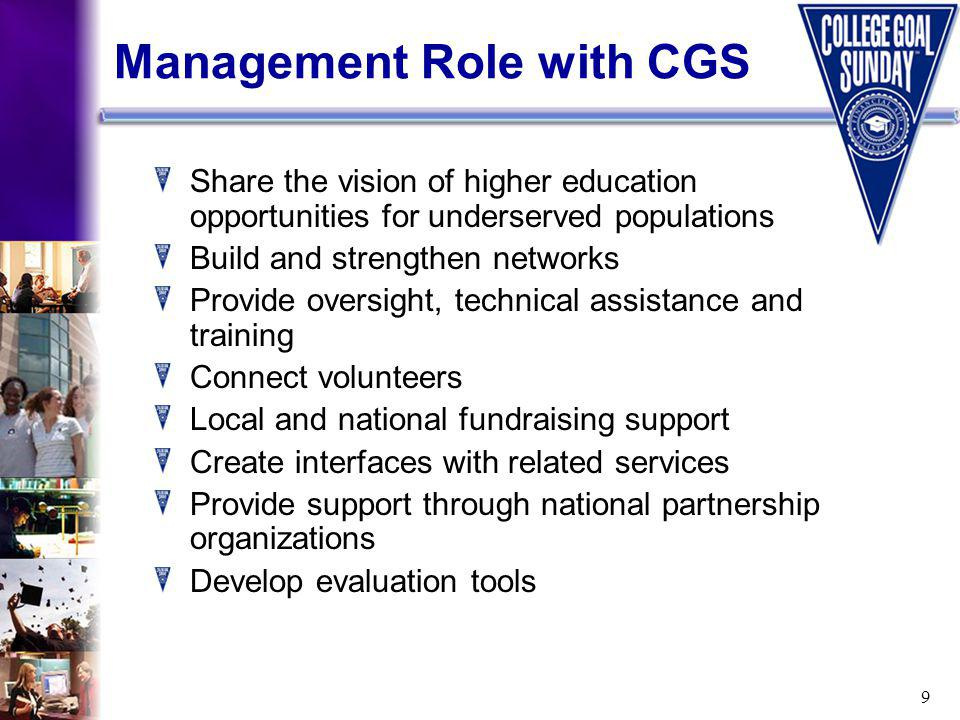 9 Management Role with CGS Share the vision of higher education opportunities for underserved populations Build and strengthen networks Provide oversight, technical assistance and training Connect volunteers Local and national fundraising support Create interfaces with related services Provide support through national partnership organizations Develop evaluation tools