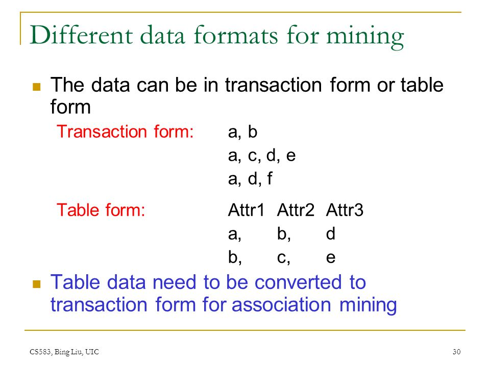 CS583, Bing Liu, UIC 30 Different data formats for mining The data can be in transaction form or table form Transaction form:a, b a, c, d, e a, d, f Table form:Attr1Attr2Attr3 a, b, d b, c,e Table data need to be converted to transaction form for association mining