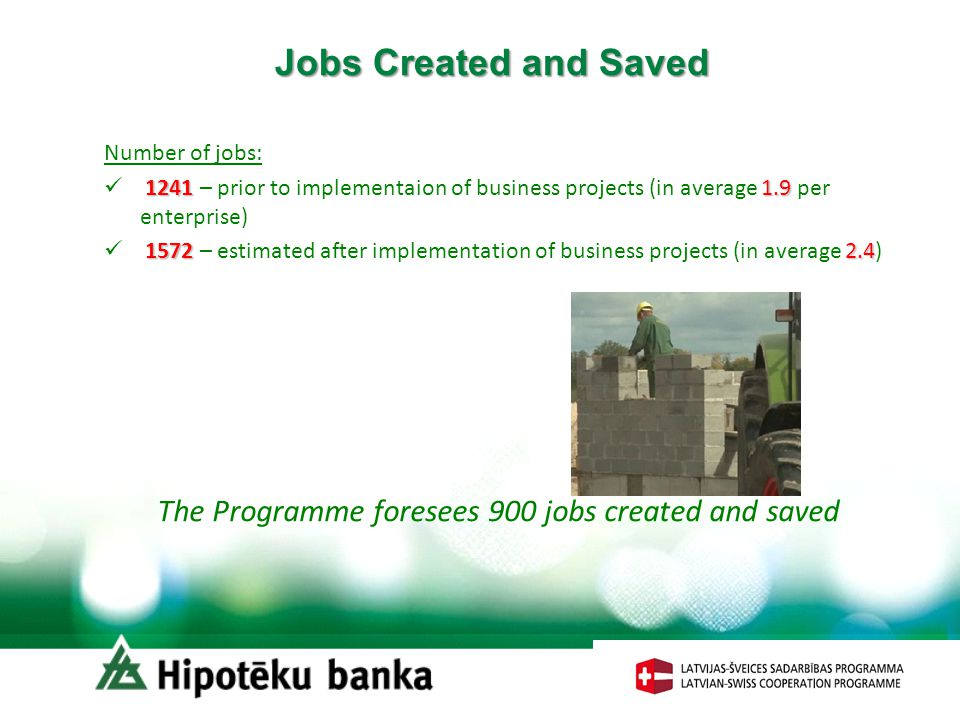 Jobs Created and Saved Number of jobs: – prior to implementaion of business projects (in average 1.9 per enterprise) – estimated after implementation of business projects (in average 2.4) The Programme foresees 900 jobs created and saved