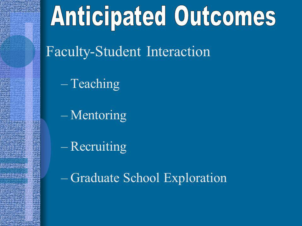 Faculty-Student Interaction –Teaching –Mentoring –Recruiting –Graduate School Exploration