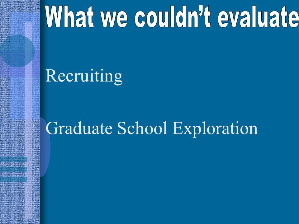 Recruiting Graduate School Exploration