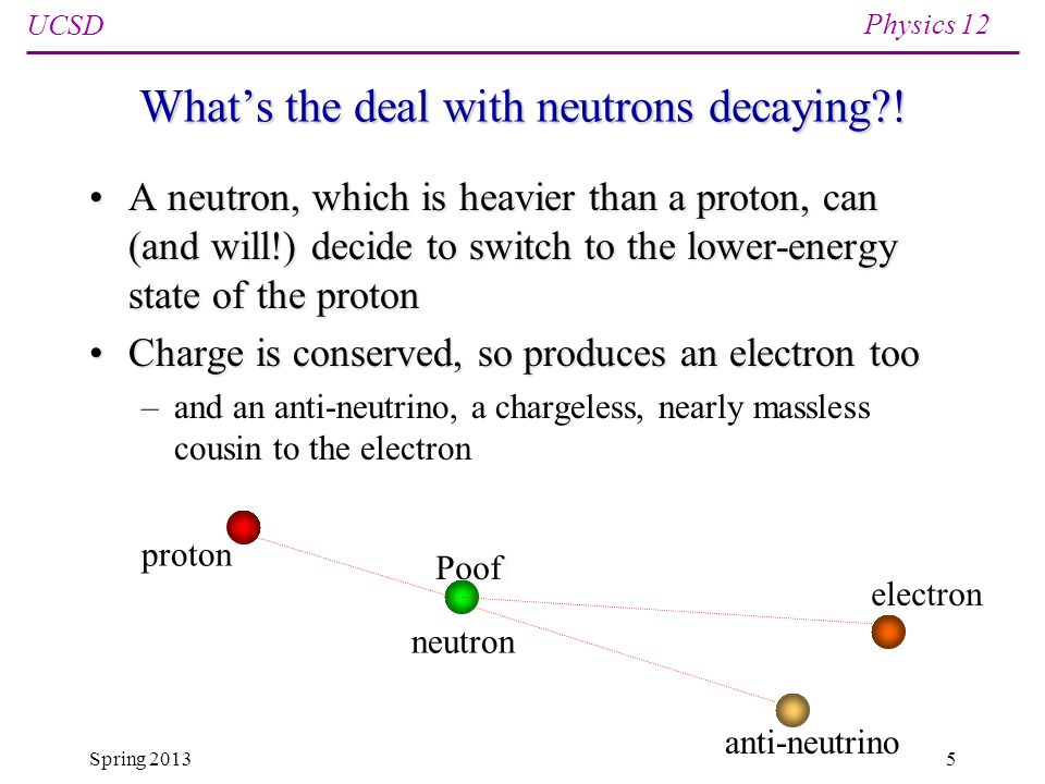 UCSD Physics 12 Spring 20136 Insight from the decaying neutron Another force, called the weak nuclear force, mediates these flavor changesAnother force, called the weak nuclear force, mediates these flavor changes Does this mean the neutron is made from an electron and proton?Does this mean the neutron is made from an electron and proton.