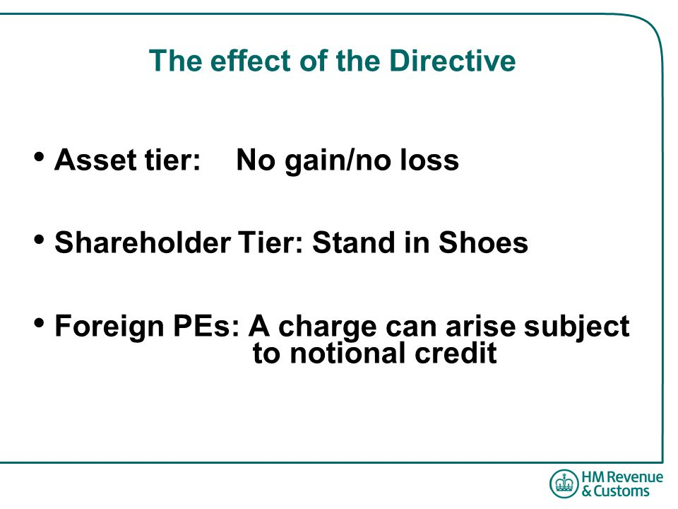 The effect of the Directive Asset tier:No gain/no loss Shareholder Tier: Stand in Shoes Foreign PEs: A charge can arise subject to notional credit
