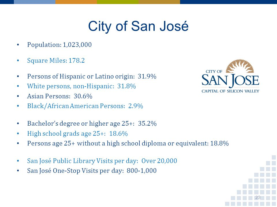 City of San José Population: 1,023,000 Square Miles: 178.2 Persons of Hispanic or Latino origin: 31.9% White persons, non-Hispanic: 31.8% Asian Person