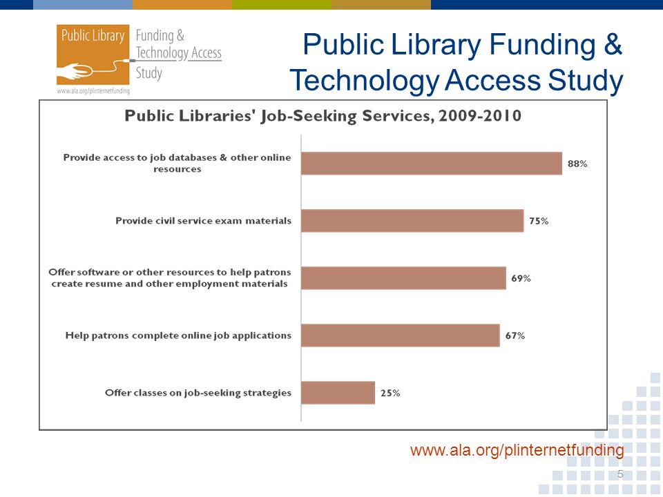 Public Library Funding & Technology Access Study www.ala.org/plinternetfunding 5