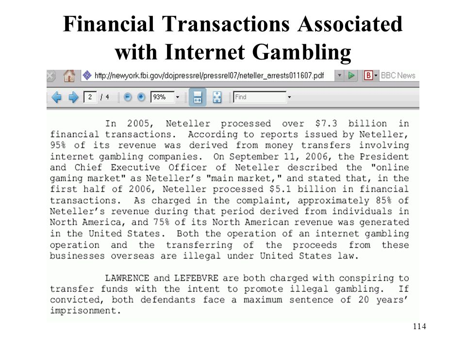114 Financial Transactions Associated with Internet Gambling