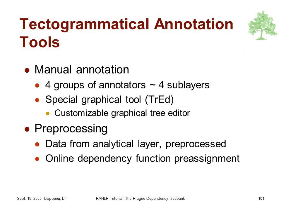 Sept. 18, 2005, Боровец, БГRANLP Tutorial: The Prague Dependency Treebank101 Tectogrammatical Annotation Tools Manual annotation 4 groups of annotator