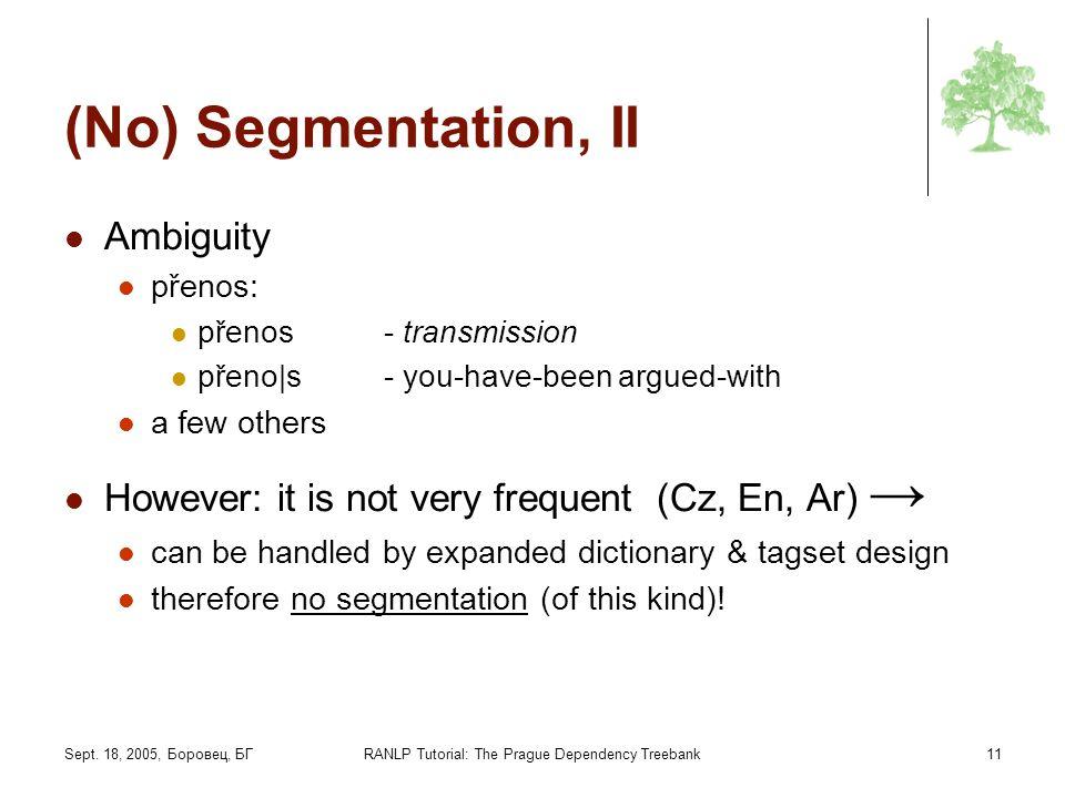 Sept. 18, 2005, Боровец, БГRANLP Tutorial: The Prague Dependency Treebank11 (No) Segmentation, II Ambiguity přenos: přenos - transmission přeno s - yo