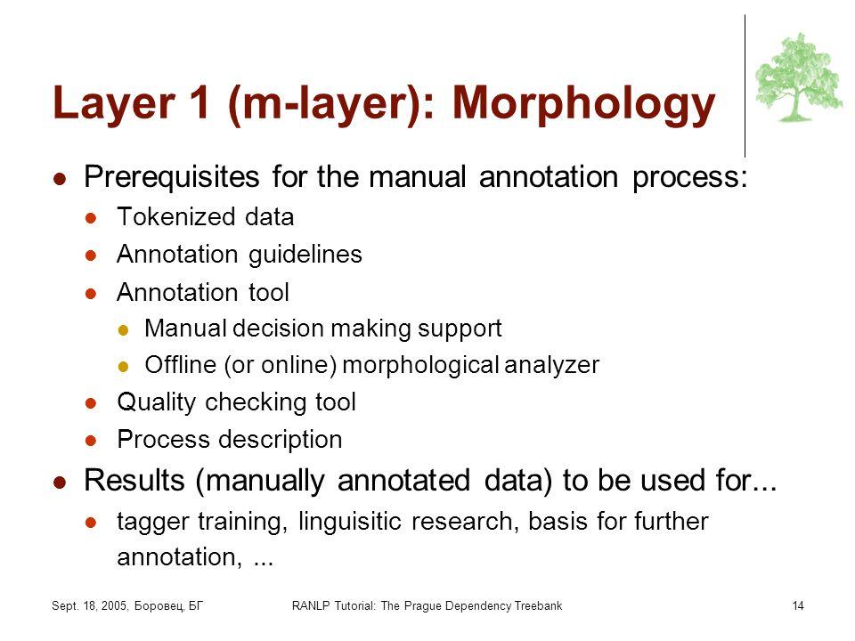 Sept. 18, 2005, Боровец, БГRANLP Tutorial: The Prague Dependency Treebank14 Layer 1 (m-layer): Morphology Prerequisites for the manual annotation proc