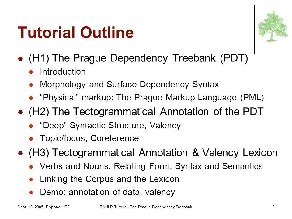 Sept. 18, 2005, Боровец, БГRANLP Tutorial: The Prague Dependency Treebank2 Tutorial Outline (H1) The Prague Dependency Treebank (PDT) Introduction Mor