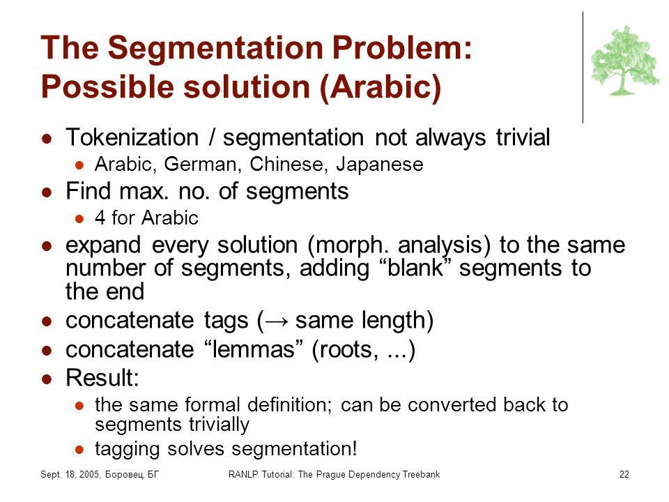 Sept. 18, 2005, Боровец, БГRANLP Tutorial: The Prague Dependency Treebank22 The Segmentation Problem: Possible solution (Arabic) Tokenization / segmen