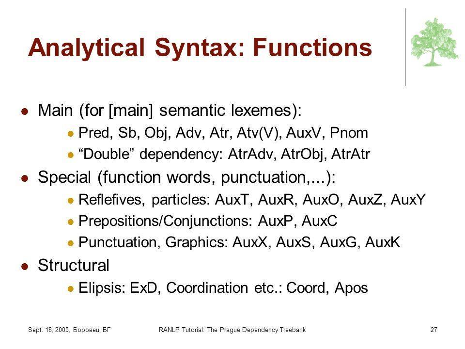 Sept. 18, 2005, Боровец, БГRANLP Tutorial: The Prague Dependency Treebank27 Analytical Syntax: Functions Main (for [main] semantic lexemes): Pred, Sb,