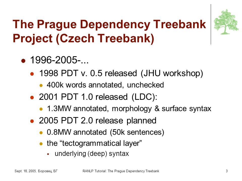 Sept. 18, 2005, Боровец, БГRANLP Tutorial: The Prague Dependency Treebank3 The Prague Dependency Treebank Project (Czech Treebank) 1996-2005-... 1998