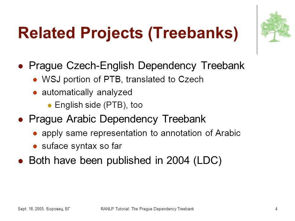 Sept. 18, 2005, Боровец, БГRANLP Tutorial: The Prague Dependency Treebank4 Related Projects (Treebanks) Prague Czech-English Dependency Treebank WSJ p