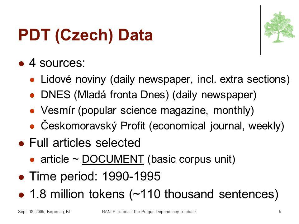 Sept. 18, 2005, Боровец, БГRANLP Tutorial: The Prague Dependency Treebank5 PDT (Czech) Data 4 sources: Lidové noviny (daily newspaper, incl. extra sec