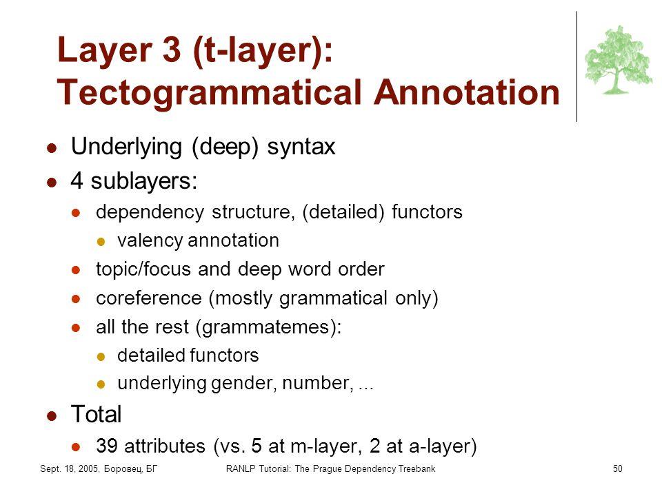 Sept. 18, 2005, Боровец, БГRANLP Tutorial: The Prague Dependency Treebank50 Layer 3 (t-layer): Tectogrammatical Annotation Underlying (deep) syntax 4