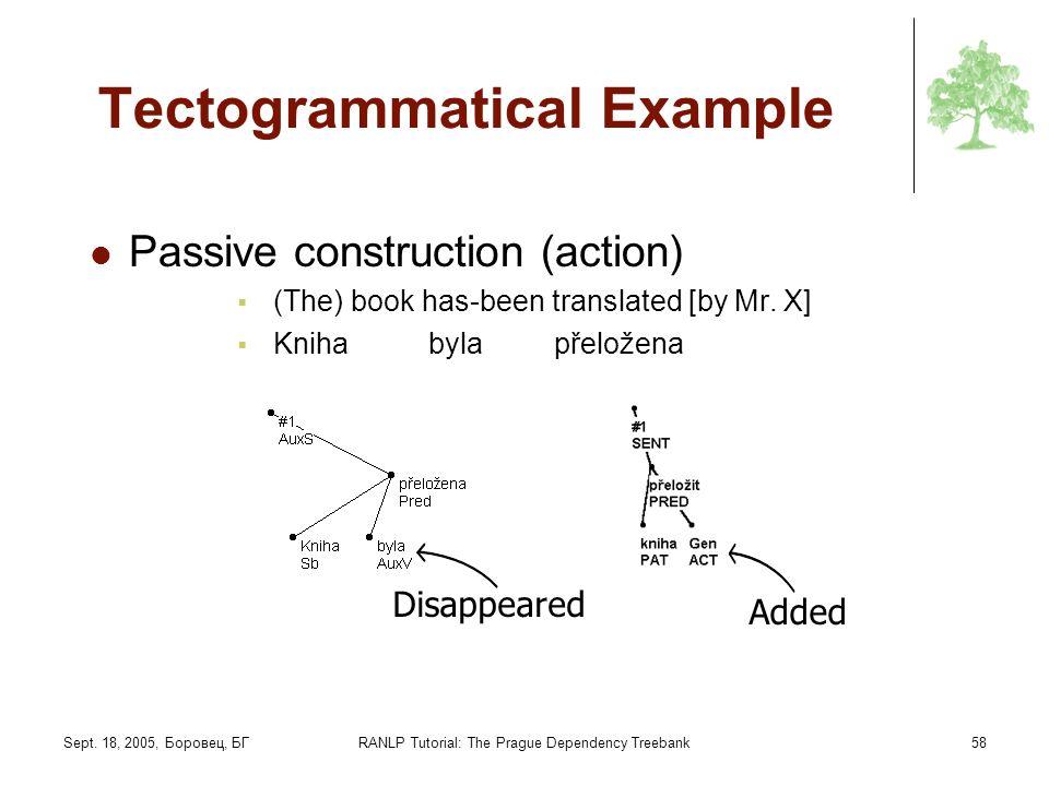 Sept. 18, 2005, Боровец, БГRANLP Tutorial: The Prague Dependency Treebank58 Tectogrammatical Example Passive construction (action) (The) book has-been