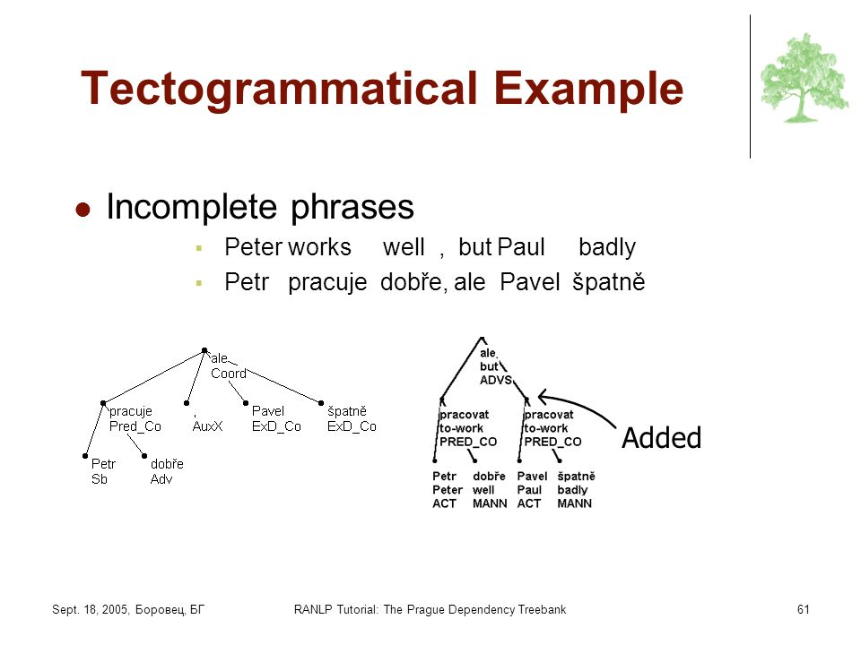 Sept. 18, 2005, Боровец, БГRANLP Tutorial: The Prague Dependency Treebank61 Tectogrammatical Example Incomplete phrases Peter works well, but Paul bad