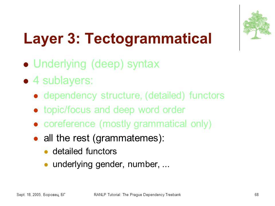 Sept. 18, 2005, Боровец, БГRANLP Tutorial: The Prague Dependency Treebank68 Layer 3: Tectogrammatical Underlying (deep) syntax 4 sublayers: dependency