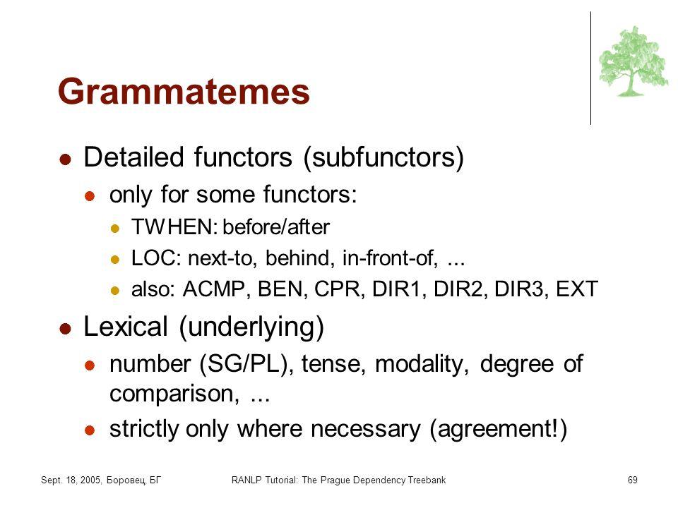 Sept. 18, 2005, Боровец, БГRANLP Tutorial: The Prague Dependency Treebank69 Grammatemes Detailed functors (subfunctors) only for some functors: TWHEN: