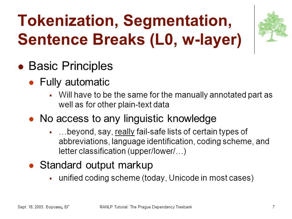 Sept. 18, 2005, Боровец, БГRANLP Tutorial: The Prague Dependency Treebank7 Tokenization, Segmentation, Sentence Breaks (L0, w-layer) Basic Principles