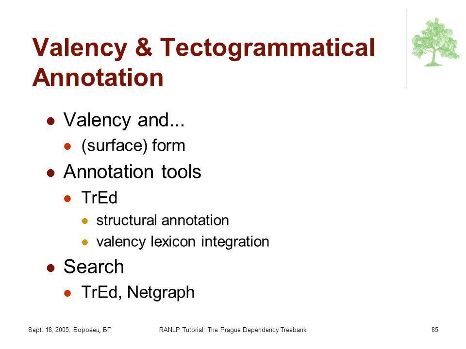 Sept. 18, 2005, Боровец, БГRANLP Tutorial: The Prague Dependency Treebank85 Valency & Tectogrammatical Annotation Valency and... (surface) form Annota