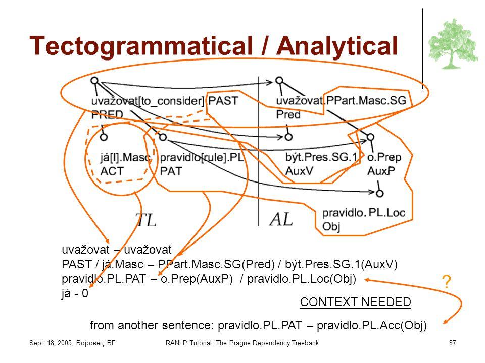 Sept. 18, 2005, Боровец, БГRANLP Tutorial: The Prague Dependency Treebank87 Tectogrammatical / Analytical uvažovat – uvažovat PAST / já.Masc – PPart.M