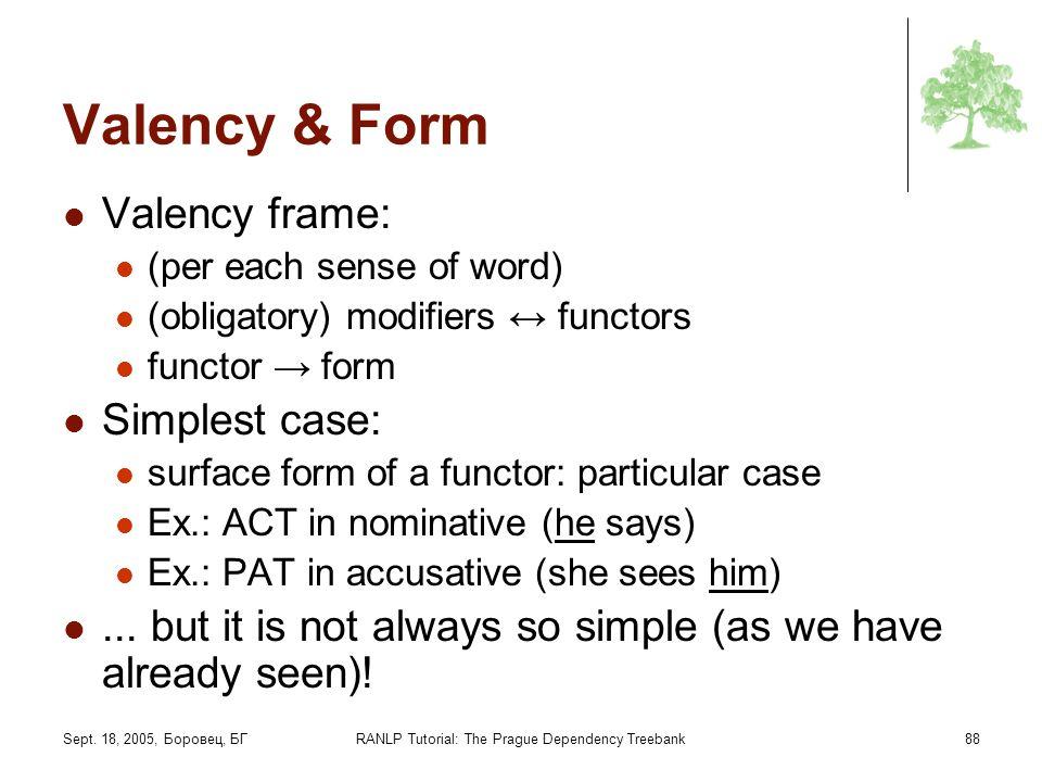 Sept. 18, 2005, Боровец, БГRANLP Tutorial: The Prague Dependency Treebank88 Valency & Form Valency frame: (per each sense of word) (obligatory) modifi