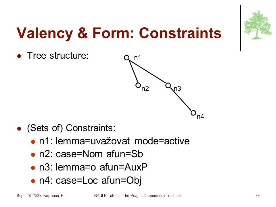 Sept. 18, 2005, Боровец, БГRANLP Tutorial: The Prague Dependency Treebank89 Valency & Form: Constraints Tree structure: (Sets of) Constraints: n1: lem