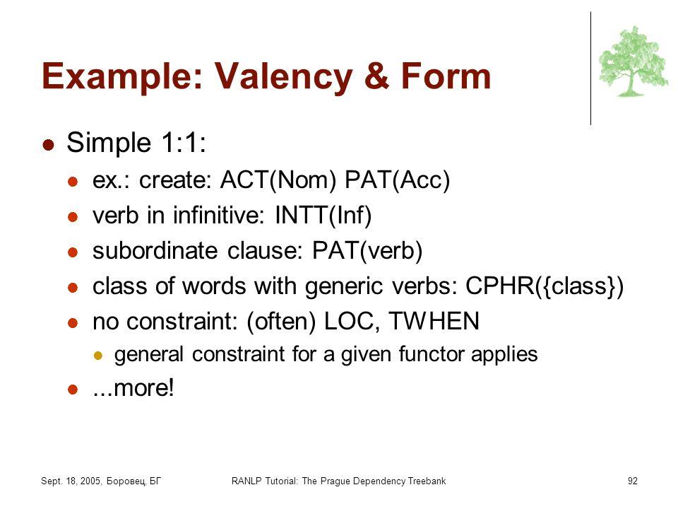 Sept. 18, 2005, Боровец, БГRANLP Tutorial: The Prague Dependency Treebank92 Example: Valency & Form Simple 1:1: ex.: create: ACT(Nom) PAT(Acc) verb in