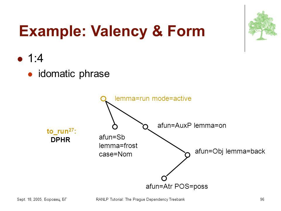 Sept. 18, 2005, Боровец, БГRANLP Tutorial: The Prague Dependency Treebank96 Example: Valency & Form 1:4 idomatic phrase to_run 27 : DPHR lemma=run mod