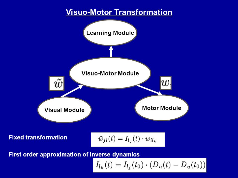 Visuo-Motor Transformation Visual Module Learning Module Motor Module Fixed transformation First order approximation of inverse dynamics Visuo-Motor Module