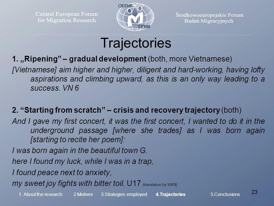 23 Trajectories 1.