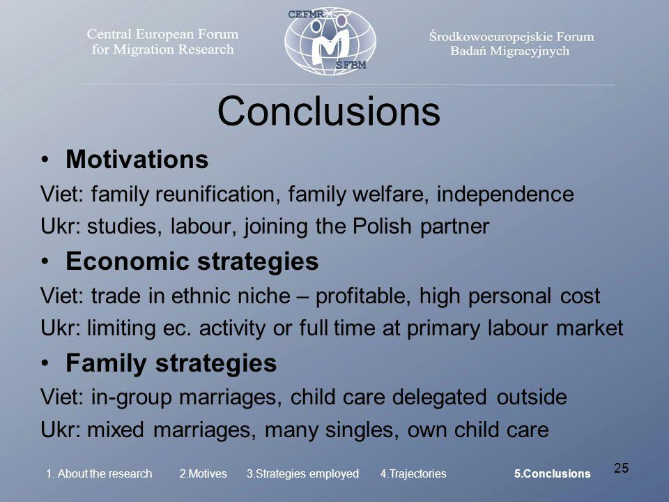 25 Conclusions Motivations Viet: family reunification, family welfare, independence Ukr: studies, labour, joining the Polish partner Economic strategi