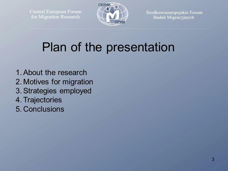 3 Plan of the presentation 1.About the research 2.Motives for migration 3.Strategies employed 4.Trajectories 5.Conclusions