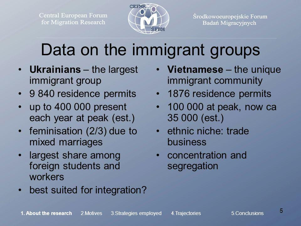 5 Data on the immigrant groups Ukrainians – the largest immigrant group 9 840 residence permits up to 400 000 present each year at peak (est.) feminis