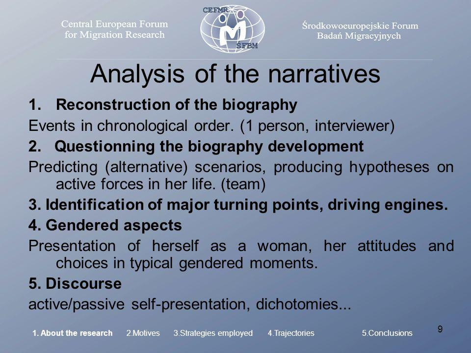 9 Analysis of the narratives 1.Reconstruction of the biography Events in chronological order.
