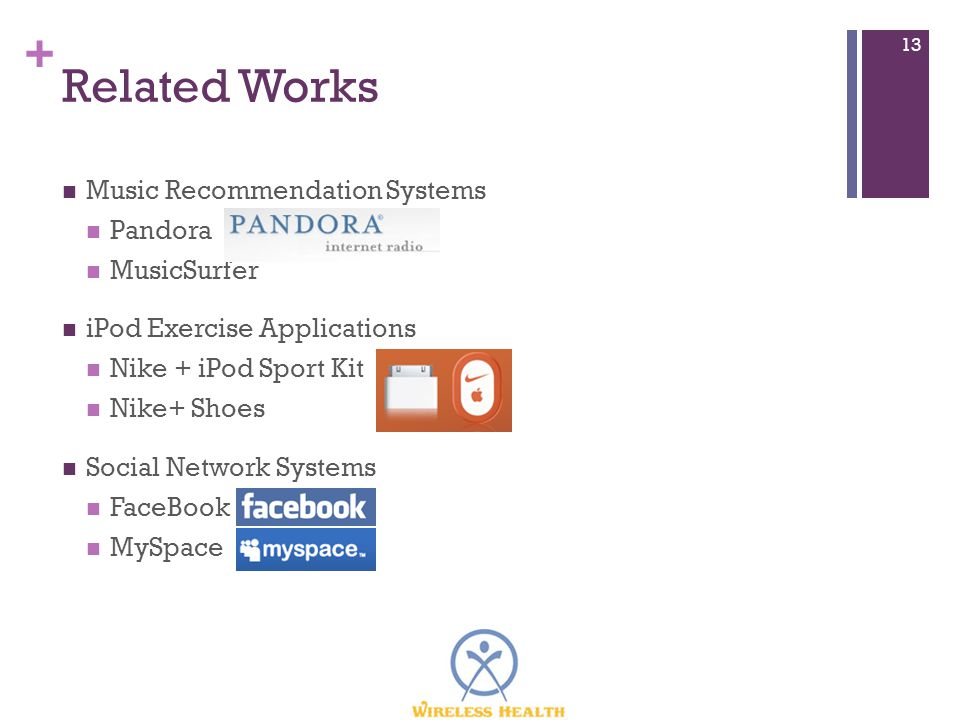 + Related Works Music Recommendation Systems Pandora MusicSurfer iPod Exercise Applications Nike + iPod Sport Kit Nike+ Shoes Social Network Systems FaceBook MySpace 13