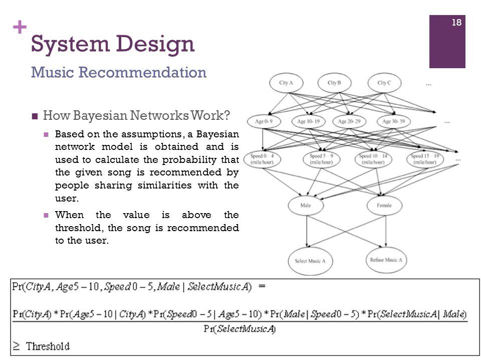+ How Bayesian Networks Work.