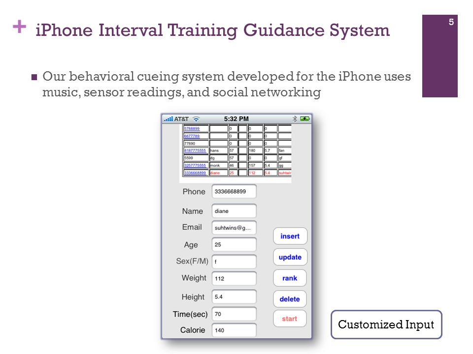 + iPhone Interval Training Guidance System Our behavioral cueing system developed for the iPhone uses music, sensor readings, and social networking 5 Customized Input